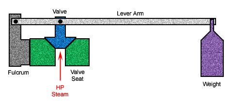 Pressure-Relief-Valve.png