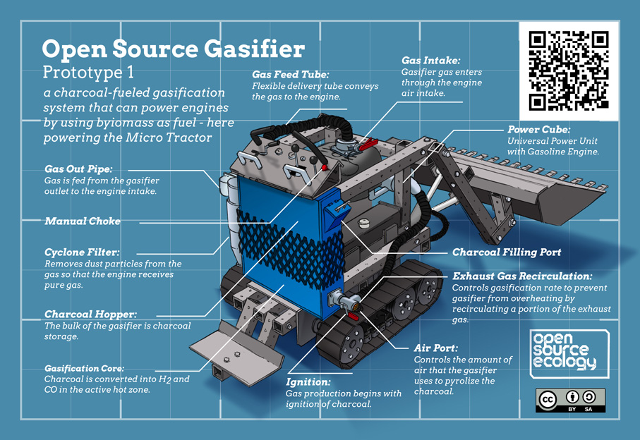 OSE-gasifier-2015-infographic-907x624pc-v1-6a.jpg