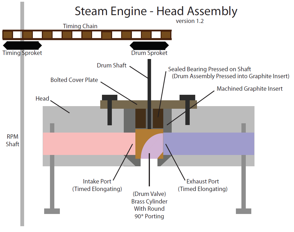Steam-hydraulic-pump-2.png