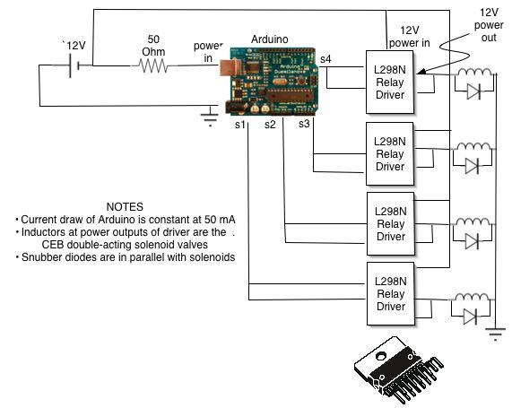 CEB PressManufacturing InstructionsController BoxArduino Control