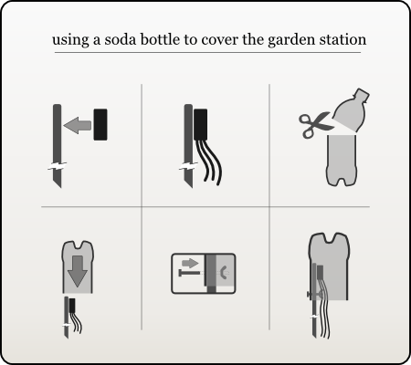 How-to gardenStation-waterBottle.png