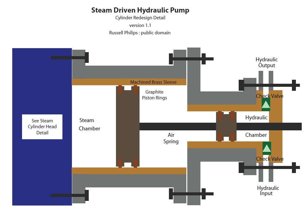 Steam-hydraulic-pump-3.png