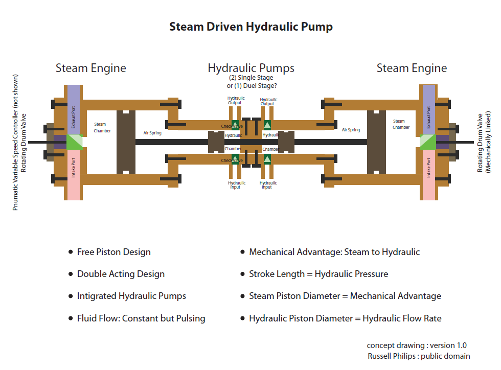 Steam-hydraulic-pump-1.png