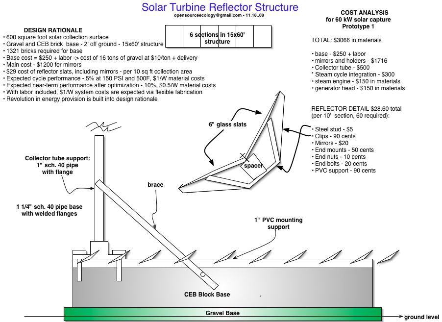 Solar turbine new design.jpg