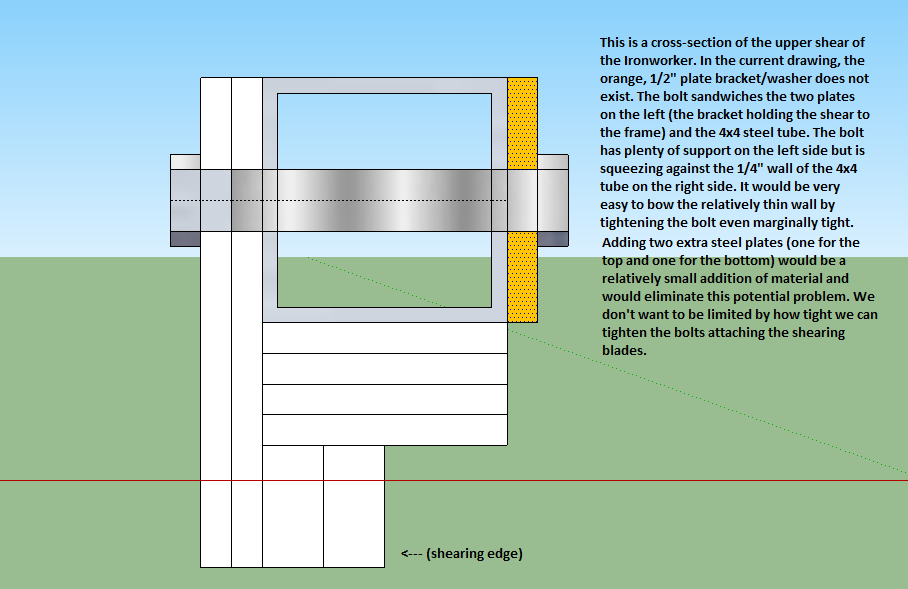 Cross-section of shear and bracket with suggestion.PNG