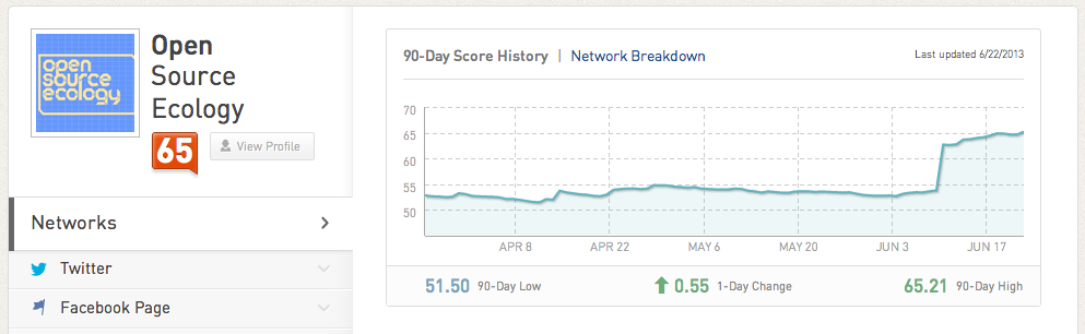 Klout 062113.png