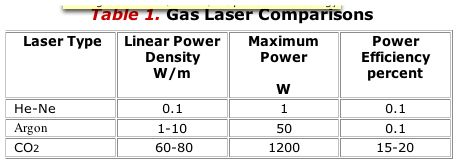 Lasercomparison.jpg