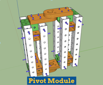 Click to see more information about the Pivot Module.