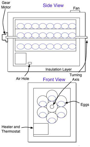 incubator open source ecology rh wiki opensourceecology org egg incubator circuit diagram pdf egg incubator circuit diagram pdf