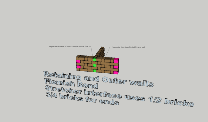 Hab Lab Coursework Retaining Wall.png