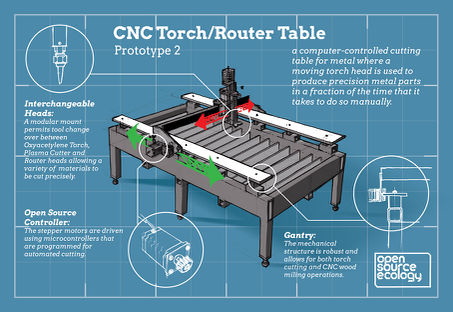 CNC torch table infographic final layout