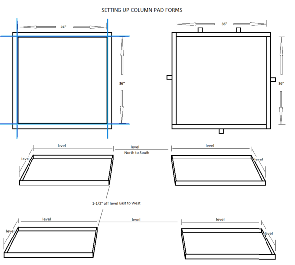 Setting Column Pad Forms Diagram.png