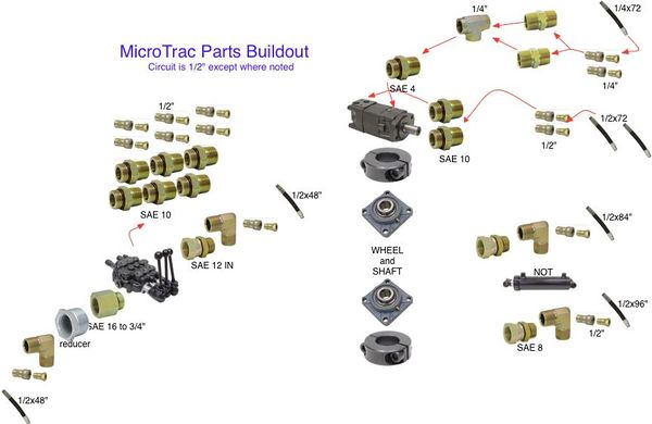 Microtractor Part Sourcing - Open Source Ecology