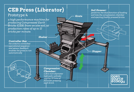 CEB Press infographic final layout