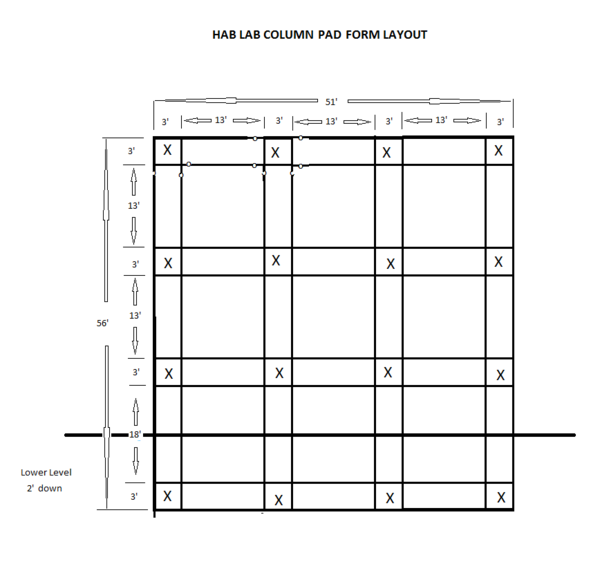 HabLab Column Pad Form Layout.png