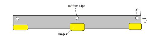 Hole locations for the hinge plates