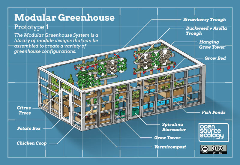 File:OSE-infographic-greenhouse-v1-3a.jpg